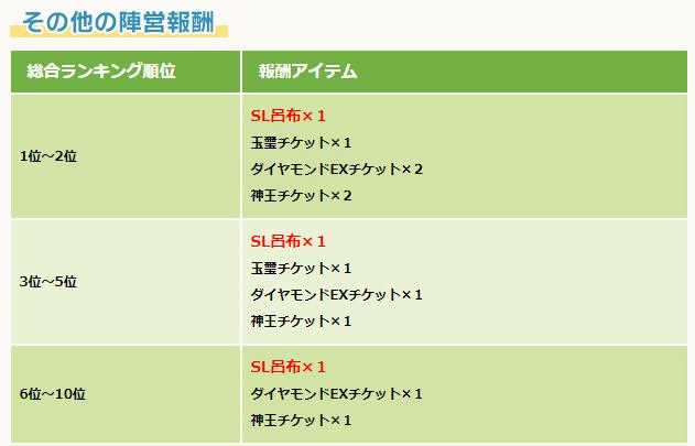 f:id:daipaku:20200611005137p:plain