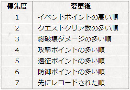 f:id:daipaku:20200611005559p:plain