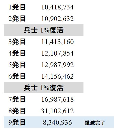 f:id:daipaku:20200616102831p:plain