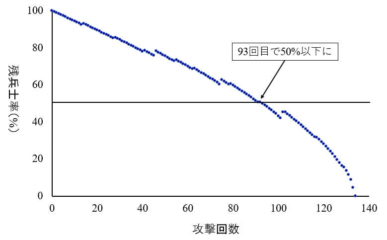 f:id:daipaku:20200621013539p:plain