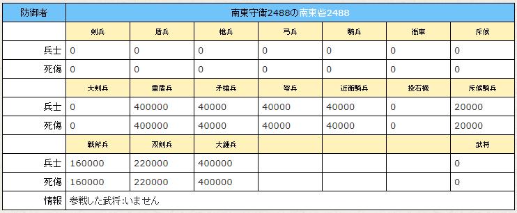 f:id:daipaku:20200621015536p:plain