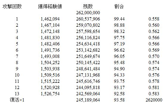 f:id:daipaku:20200621031335p:plain