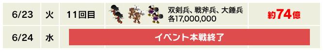 f:id:daipaku:20200625012758p:plain