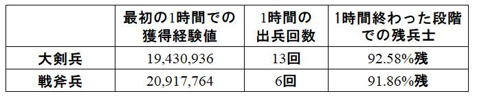 f:id:daipaku:20200629014339p:plain