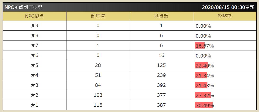 f:id:daipaku:20200815012653p:plain