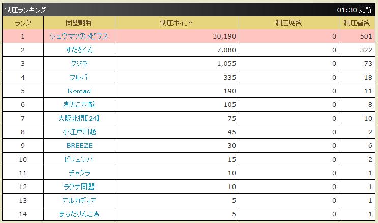 f:id:daipaku:20200817014414p:plain
