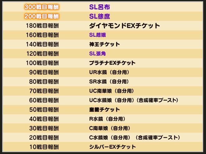 f:id:daipaku:20200821015751p:plain