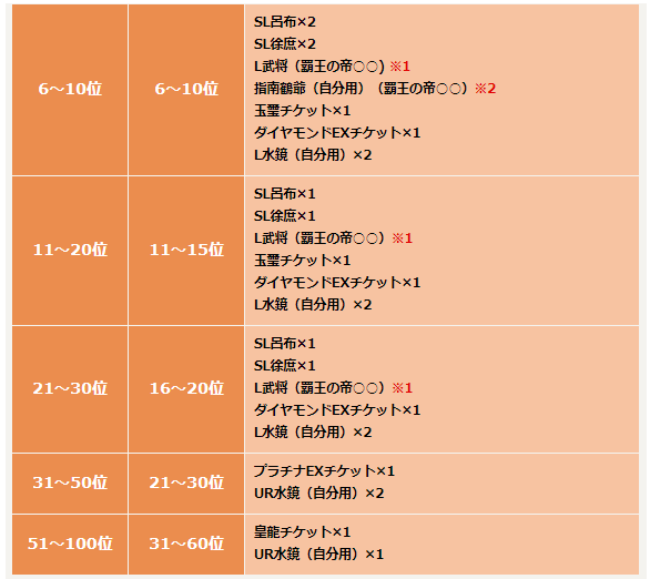 f:id:daipaku:20200821021020p:plain