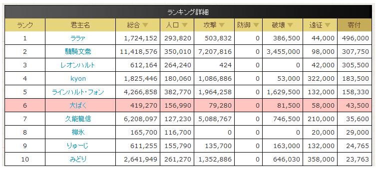 f:id:daipaku:20200828012206p:plain