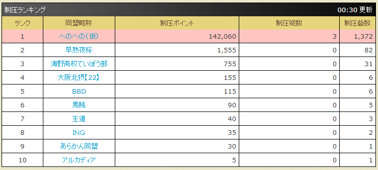 f:id:daipaku:20200905011738p:plain