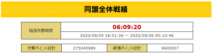 f:id:daipaku:20200907025503p:plain