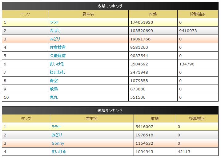 f:id:daipaku:20200907025659p:plain