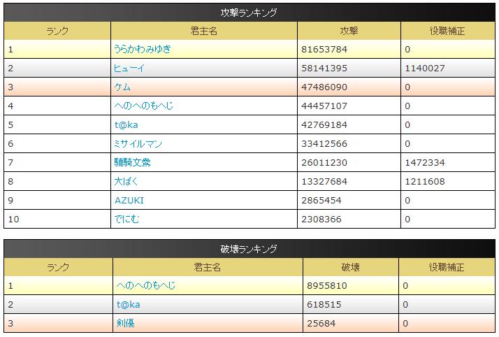 f:id:daipaku:20200908011509p:plain