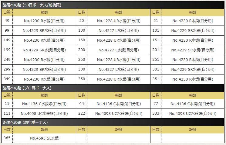 f:id:daipaku:20201109011430p:plain