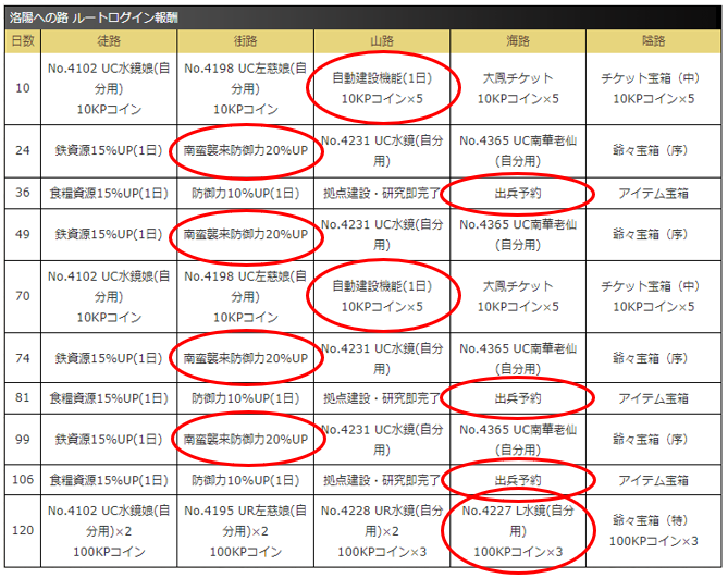 f:id:daipaku:20201109014300p:plain