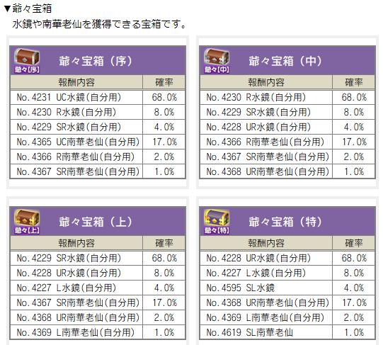 f:id:daipaku:20201118014953p:plain