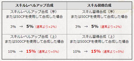f:id:daipaku:20201118022545p:plain