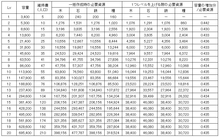 f:id:daipaku:20201126015315p:plain
