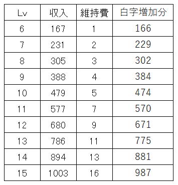 f:id:daipaku:20201126031651p:plain