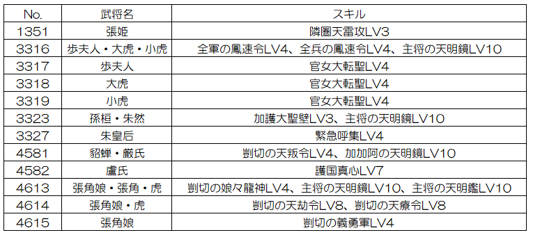 f:id:daipaku:20201209014459p:plain