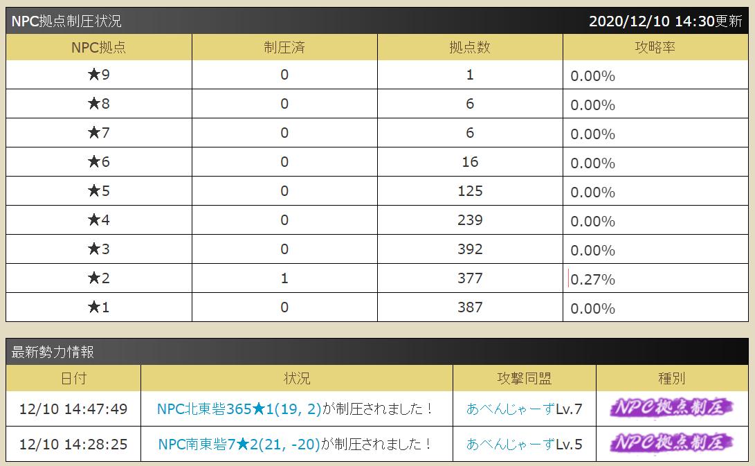 f:id:daipaku:20201210145016p:plain