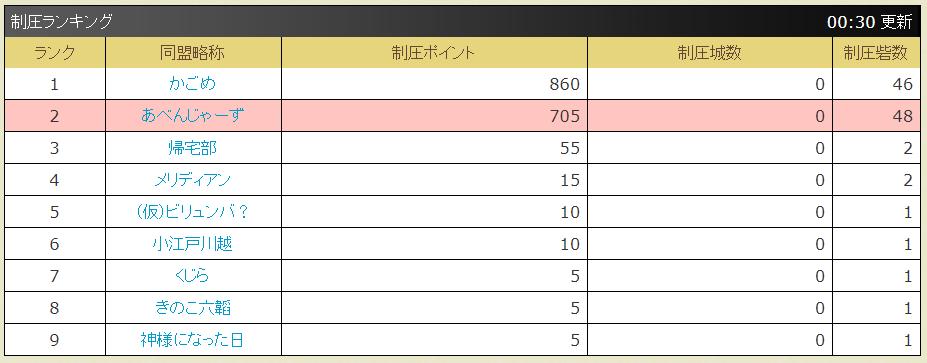 f:id:daipaku:20201211004028p:plain