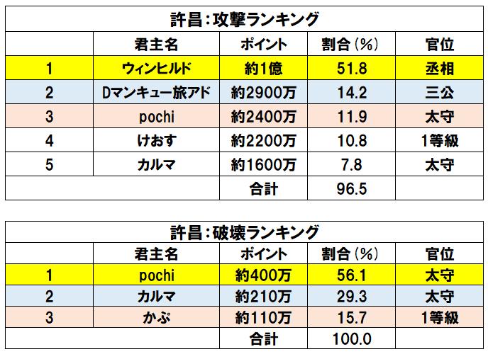 f:id:daipaku:20201222013204p:plain