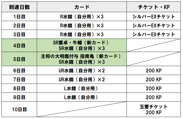 f:id:daipaku:20201226225455p:plain
