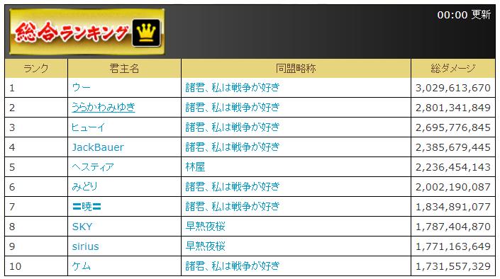 f:id:daipaku:20201229020822p:plain