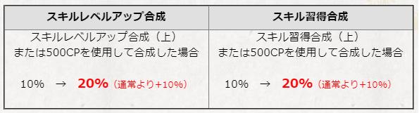 f:id:daipaku:20210106000513p:plain