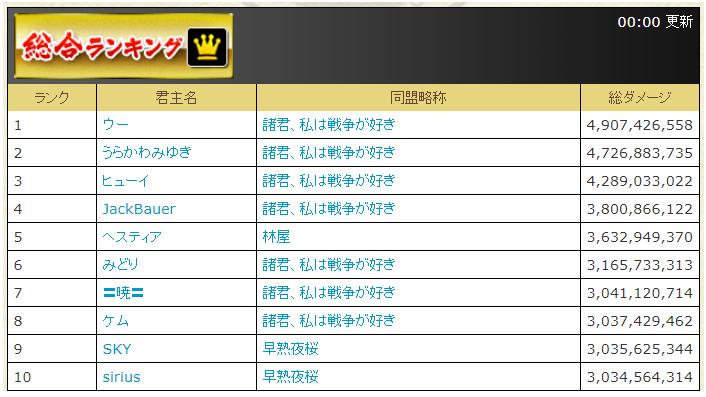 f:id:daipaku:20210113013919p:plain