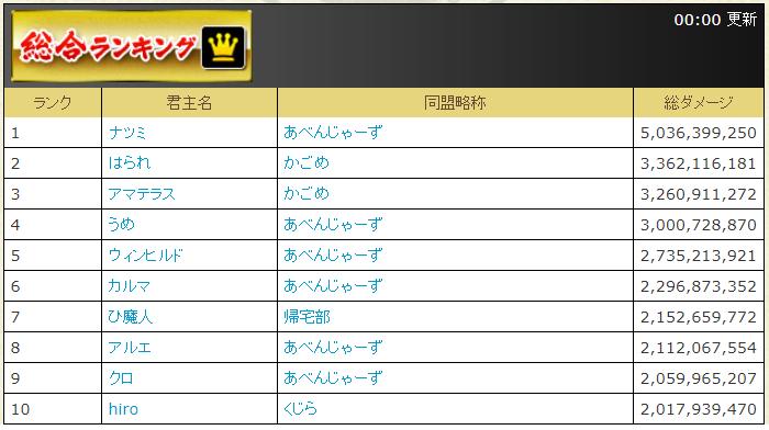 f:id:daipaku:20210113014027p:plain