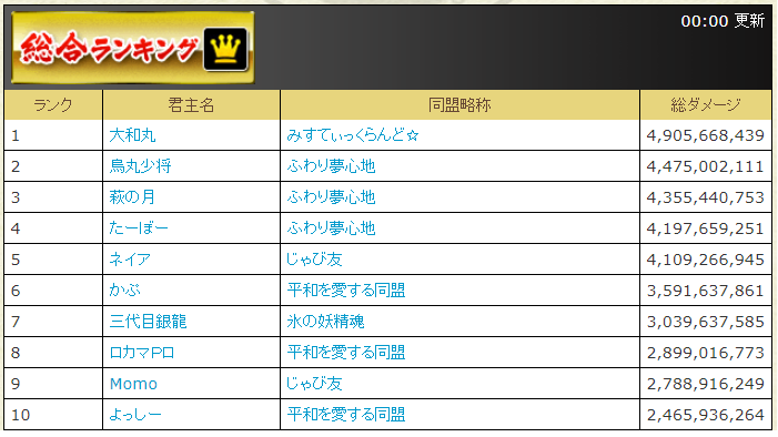 f:id:daipaku:20210113014240p:plain