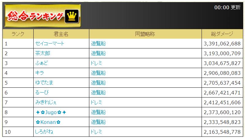 f:id:daipaku:20210113015644p:plain