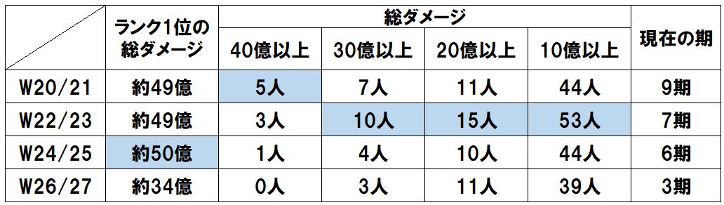 f:id:daipaku:20210113024419p:plain