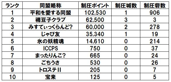 f:id:daipaku:20210128015119p:plain