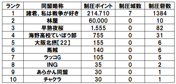 f:id:daipaku:20210128020233p:plain