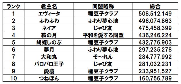 f:id:daipaku:20210128020918p:plain