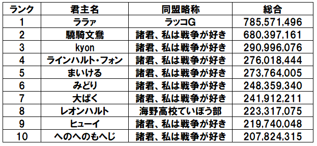 f:id:daipaku:20210128021022p:plain