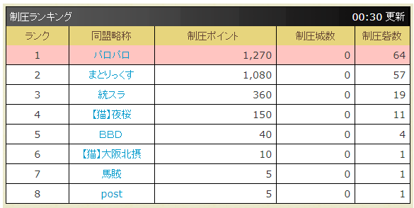f:id:daipaku:20210129003518p:plain