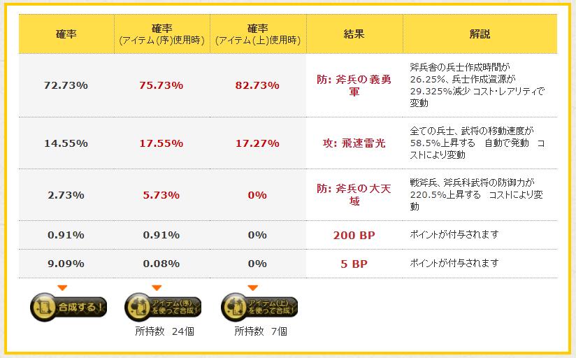 f:id:daipaku:20210129034757p:plain