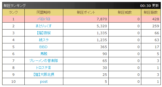 f:id:daipaku:20210130003432p:plain