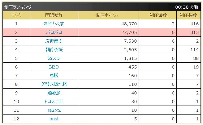 f:id:daipaku:20210201010328p:plain