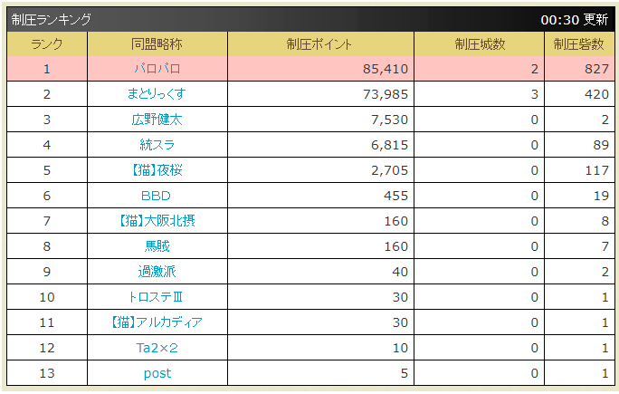 f:id:daipaku:20210202010926p:plain