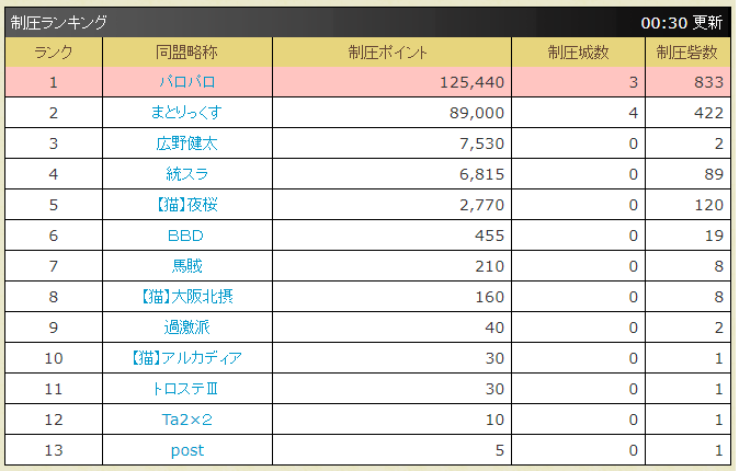 f:id:daipaku:20210203010906p:plain