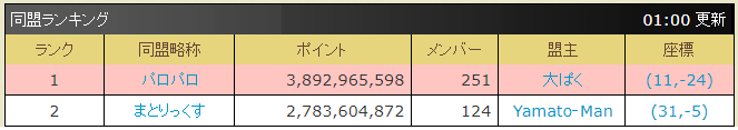 f:id:daipaku:20210203022808p:plain
