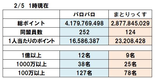 f:id:daipaku:20210205023806p:plain