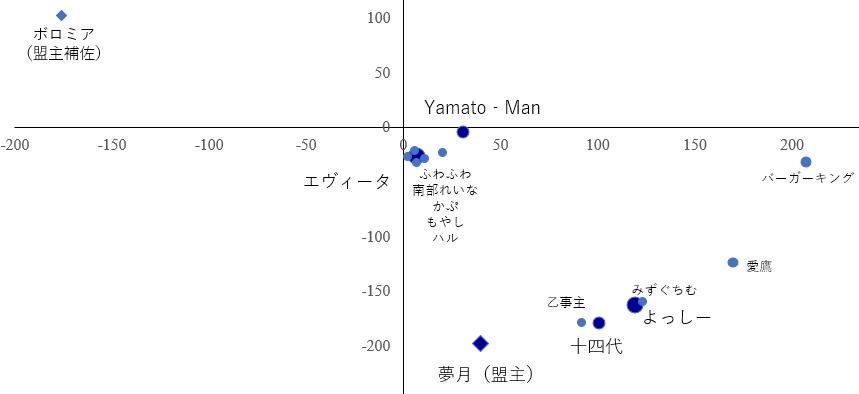 f:id:daipaku:20210212015757p:plain