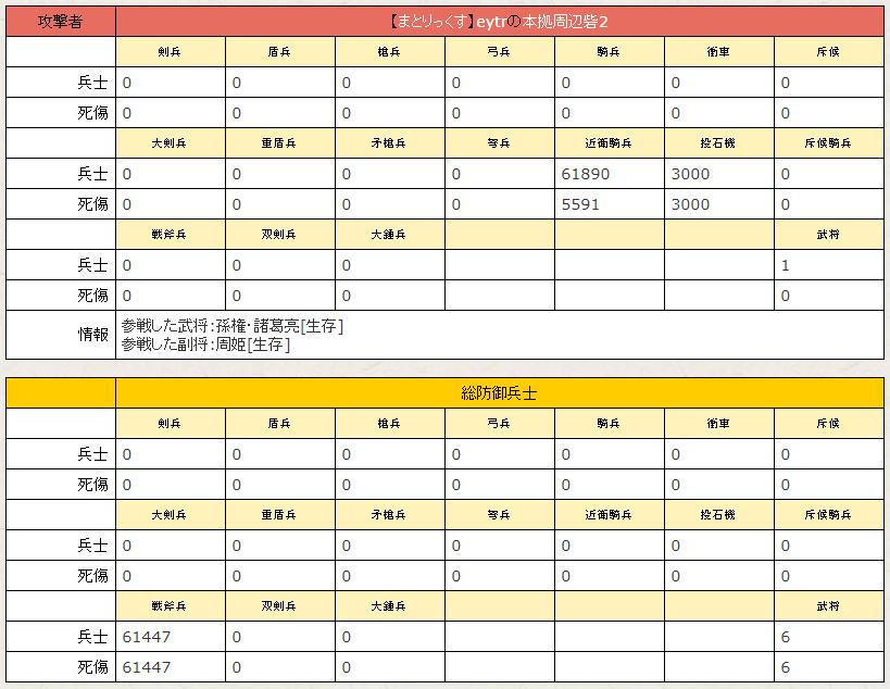 f:id:daipaku:20210213031320p:plain
