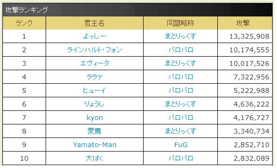f:id:daipaku:20210214042801p:plain